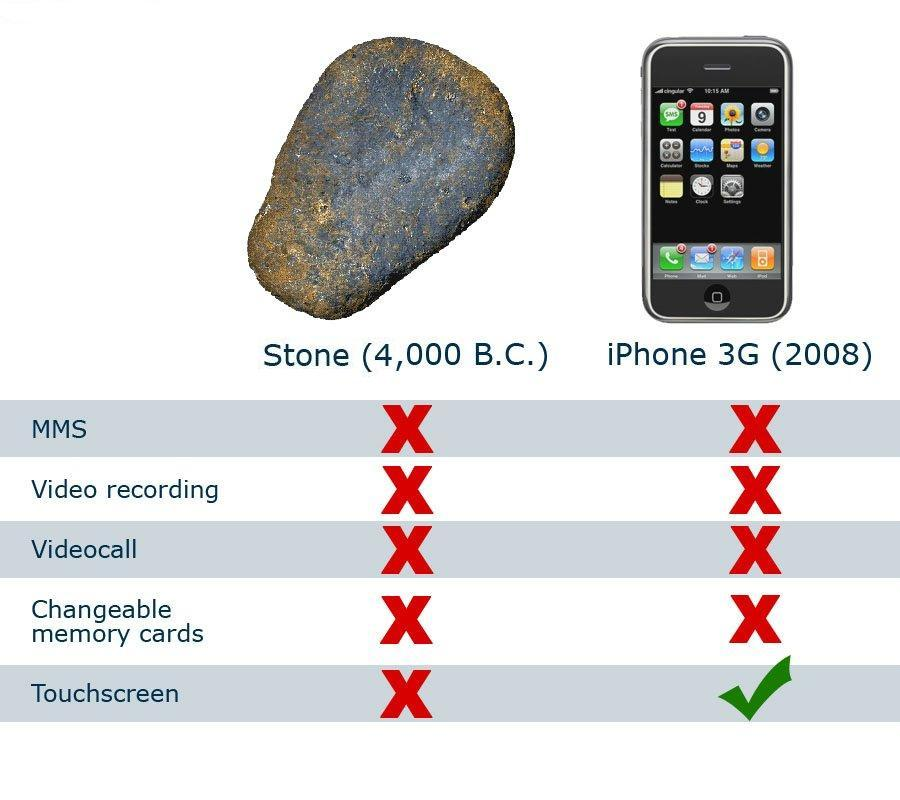 iPhone vs. rock